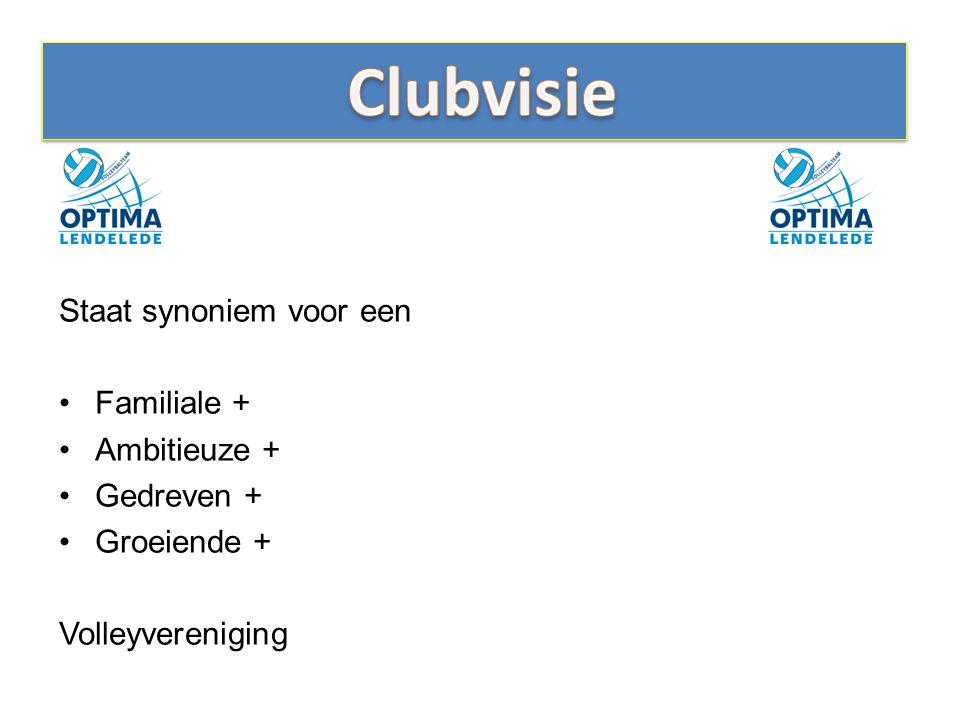 Clubvisie Staat synoniem voor een Familiale + Ambitieuze + Gedreven +