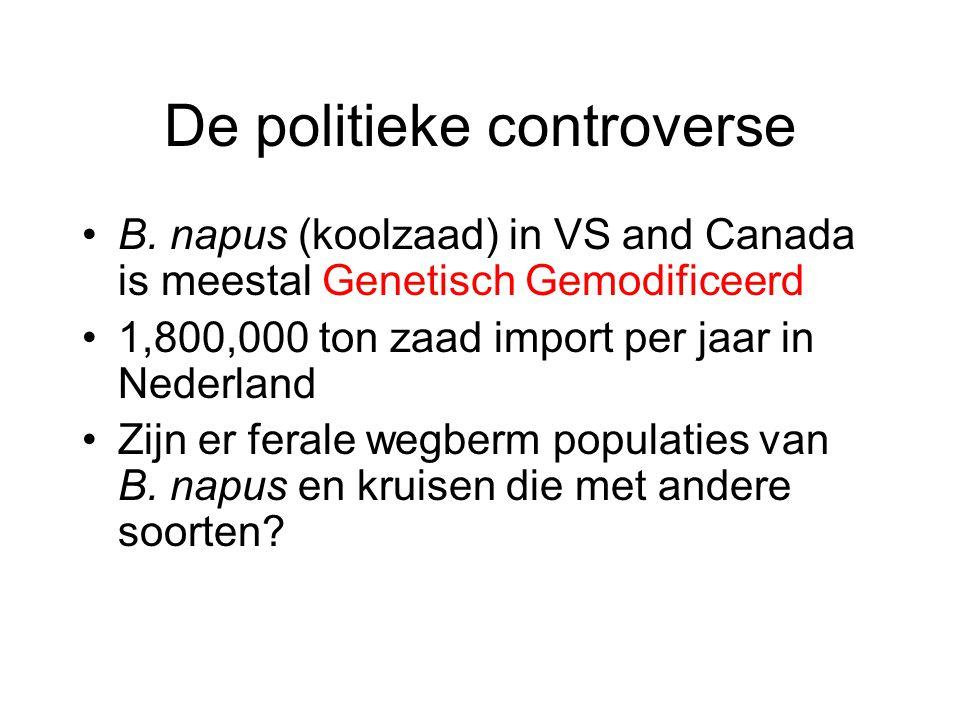 De politieke controverse