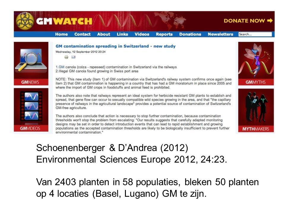 Schoenenberger & D'Andrea (2012)