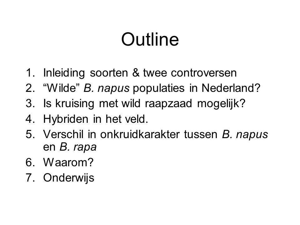 Outline Inleiding soorten & twee controversen