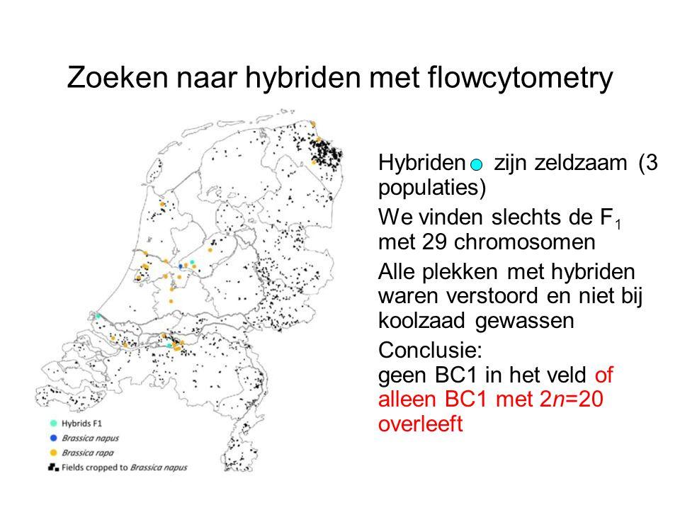 Zoeken naar hybriden met flowcytometry