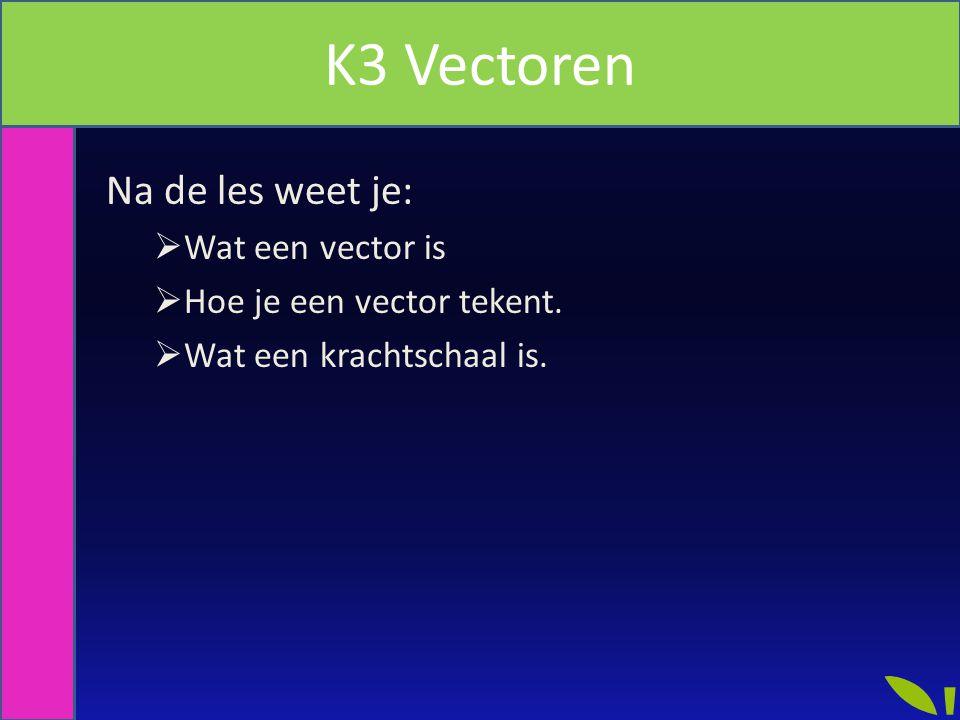 K3 Vectoren Na de les weet je: Wat een vector is