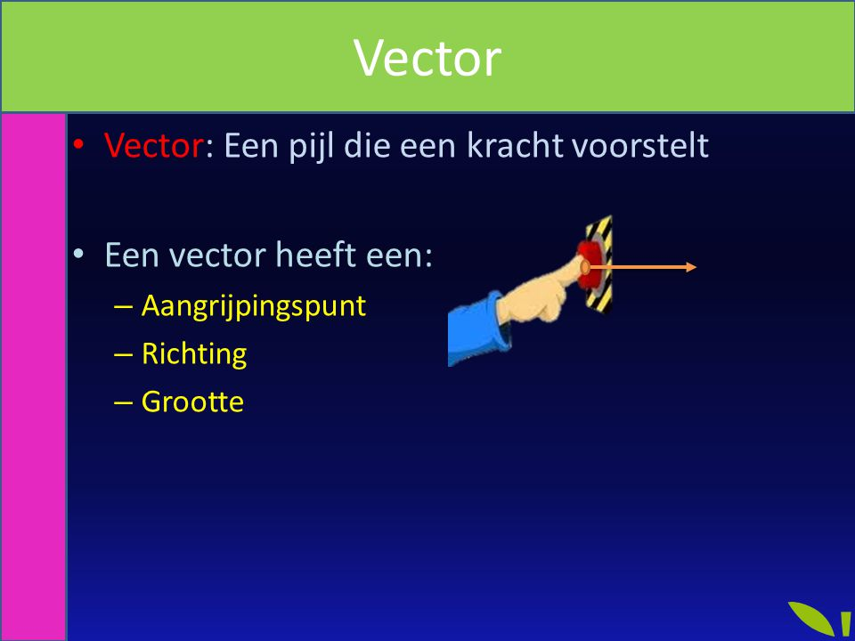 Vector Vector: Een pijl die een kracht voorstelt Een vector heeft een: