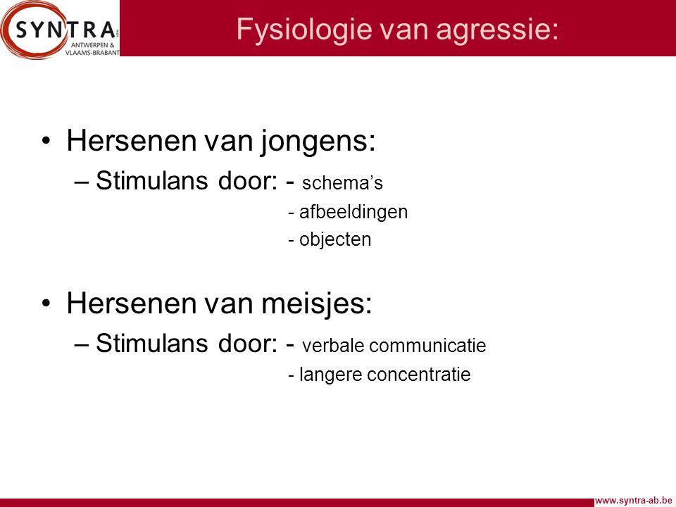Fysiologie van agressie: