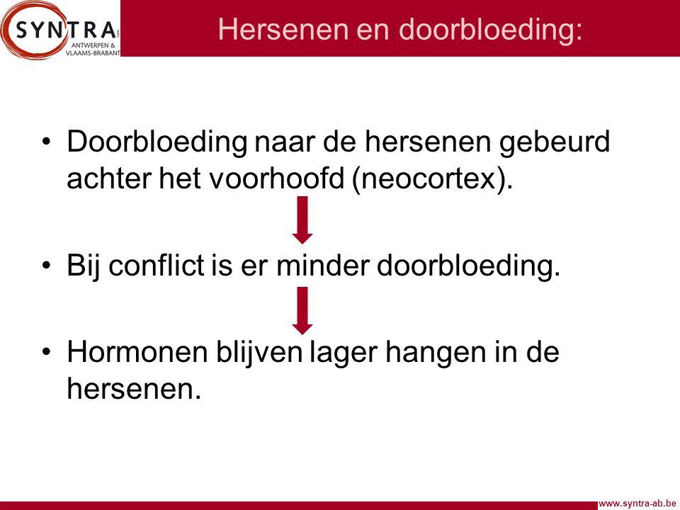 Hersenen en doorbloeding: