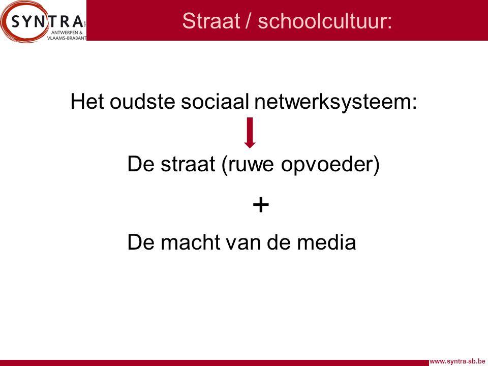 Straat / schoolcultuur: