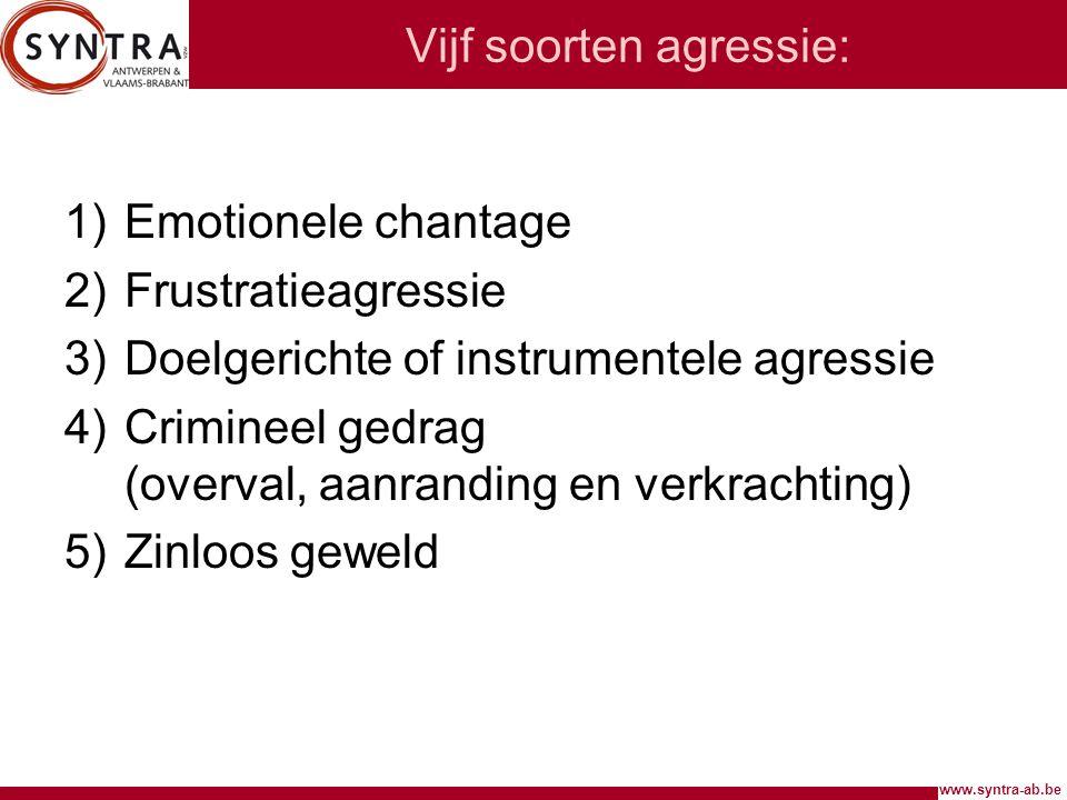 Vijf soorten agressie: