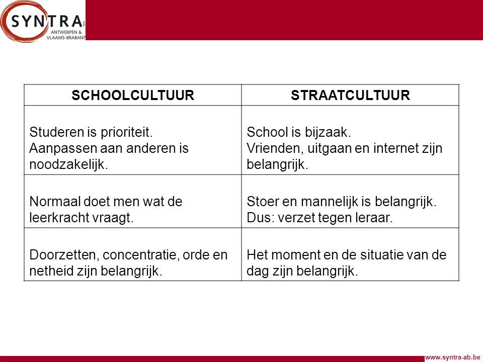 SCHOOLCULTUUR STRAATCULTUUR. Studeren is prioriteit. Aanpassen aan anderen is noodzakelijk. School is bijzaak.