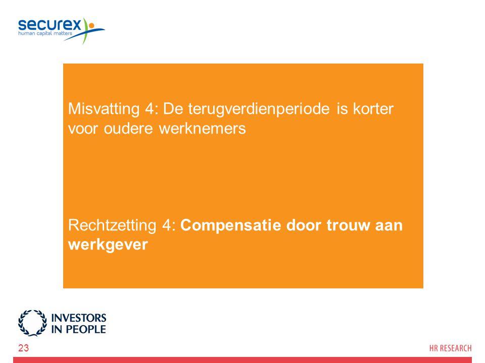 Misvatting 4: De terugverdienperiode is korter voor oudere werknemers Rechtzetting 4: Compensatie door trouw aan werkgever