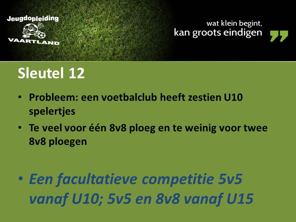 Een facultatieve competitie 5v5 vanaf U10; 5v5 en 8v8 vanaf U15