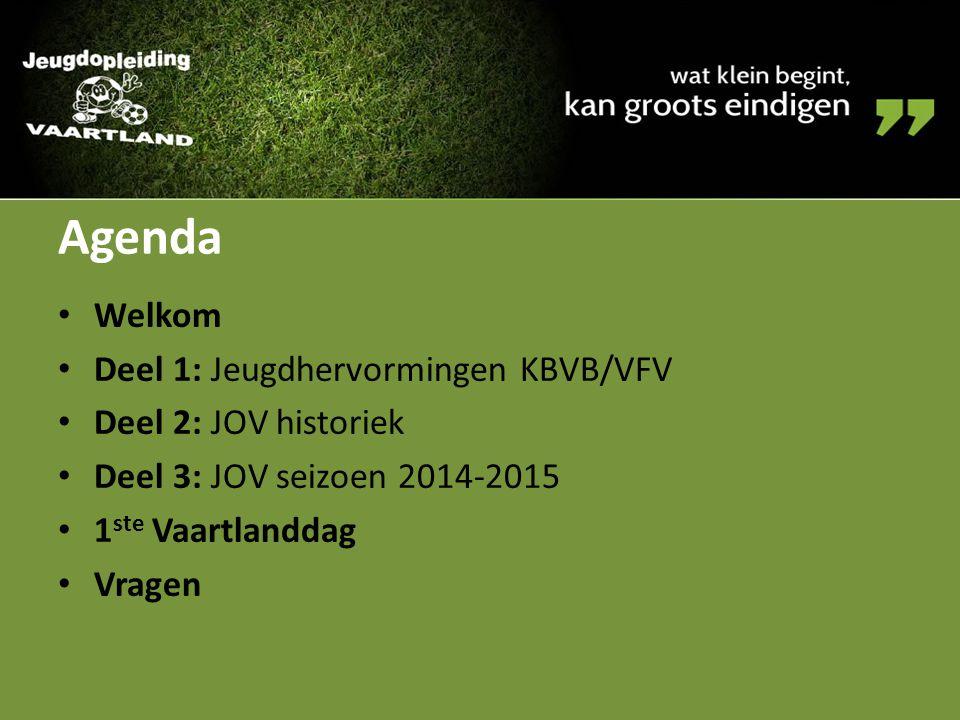 Agenda Welkom Deel 1: Jeugdhervormingen KBVB/VFV Deel 2: JOV historiek