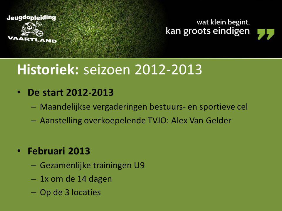 Historiek: seizoen 2012-2013 De start 2012-2013 Februari 2013