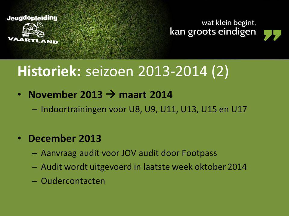 Historiek: seizoen 2013-2014 (2)