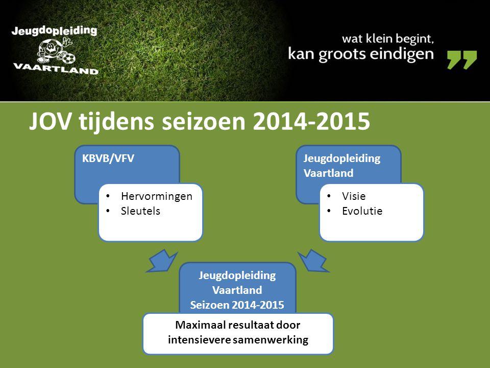 JOV tijdens seizoen 2014-2015 KBVB/VFV Jeugdopleiding Vaartland