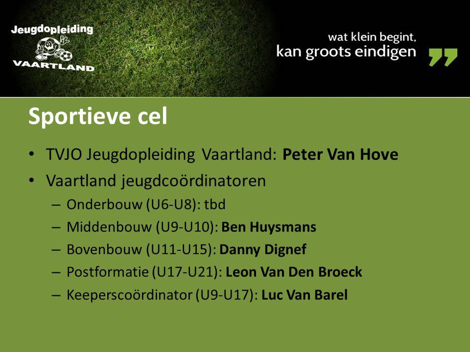 Sportieve cel TVJO Jeugdopleiding Vaartland: Peter Van Hove