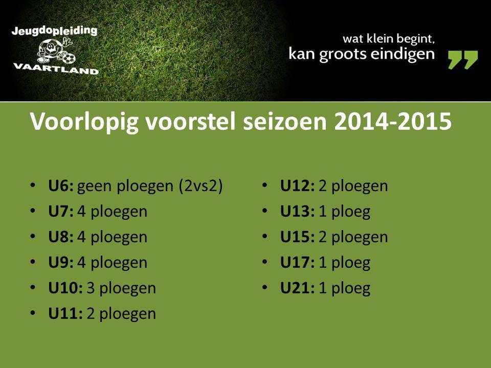 Voorlopig voorstel seizoen 2014-2015