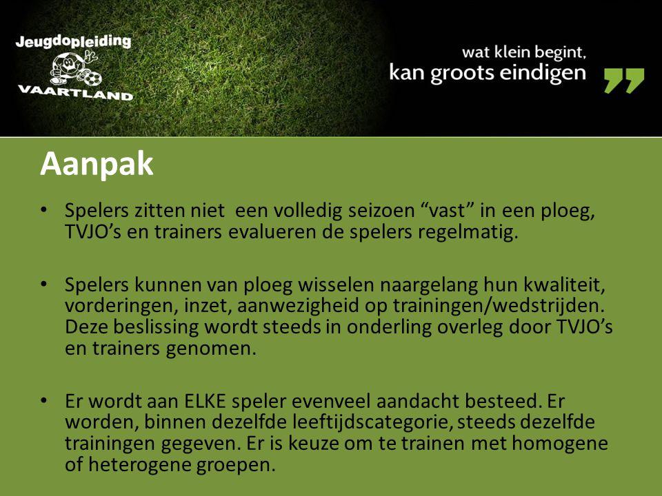 Aanpak Spelers zitten niet een volledig seizoen vast in een ploeg, TVJO's en trainers evalueren de spelers regelmatig.