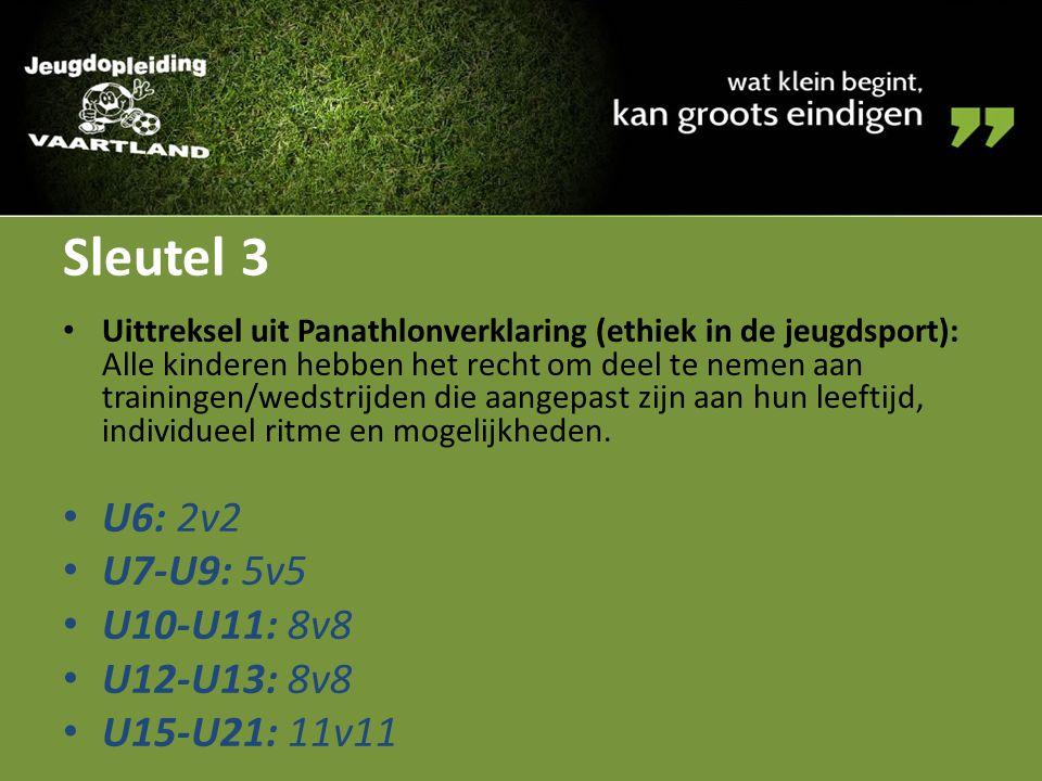 Sleutel 3 U6: 2v2 U7-U9: 5v5 U10-U11: 8v8 U12-U13: 8v8 U15-U21: 11v11