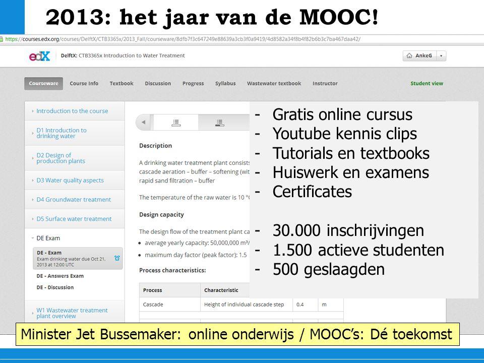 2013: het jaar van de MOOC! Gratis online cursus Youtube kennis clips