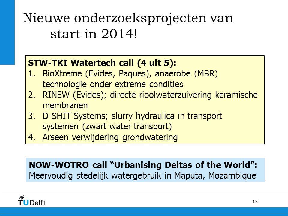 Nieuwe onderzoeksprojecten van start in 2014!