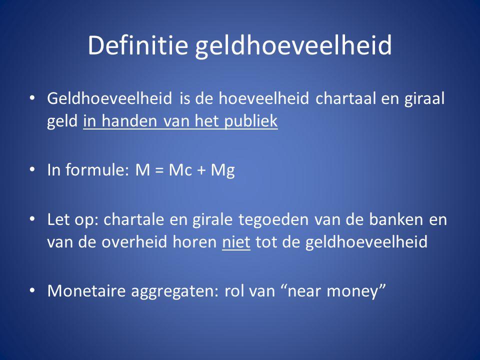 Definitie geldhoeveelheid