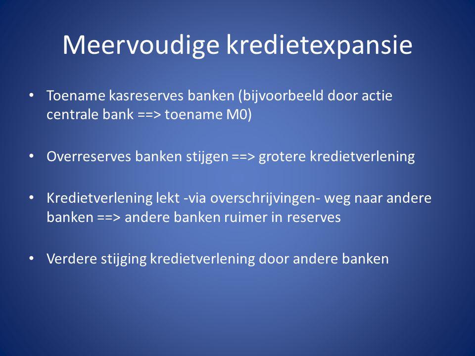 Meervoudige kredietexpansie