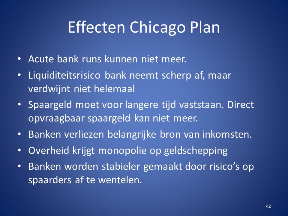 Effecten Chicago Plan Acute bank runs kunnen niet meer.