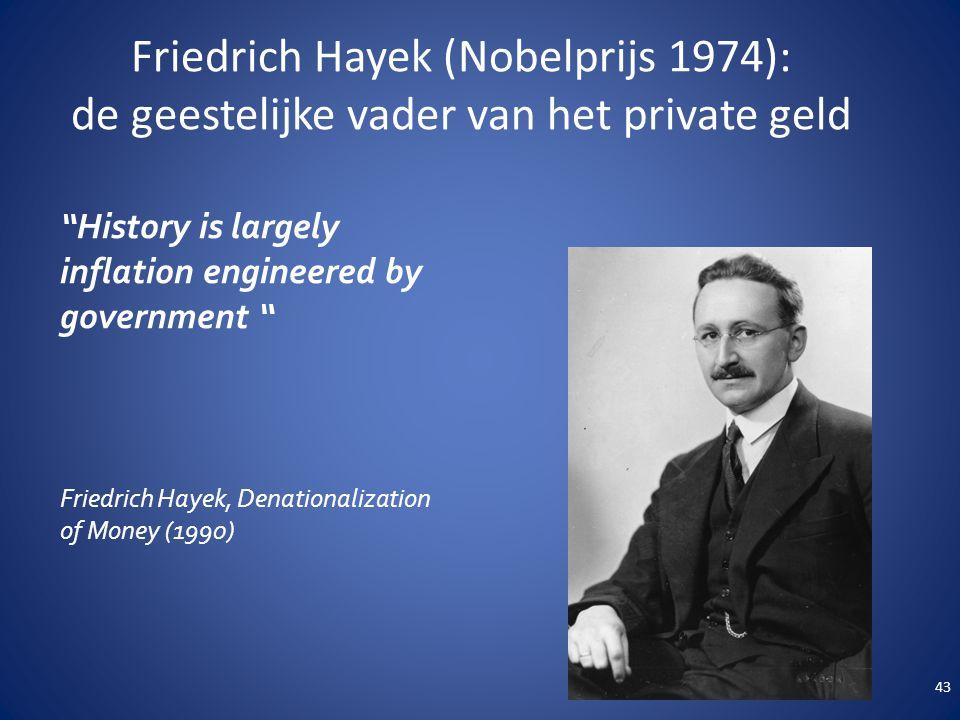 Friedrich Hayek (Nobelprijs 1974): de geestelijke vader van het private geld