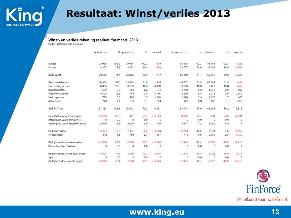 Resultaat: Winst/verlies 2013