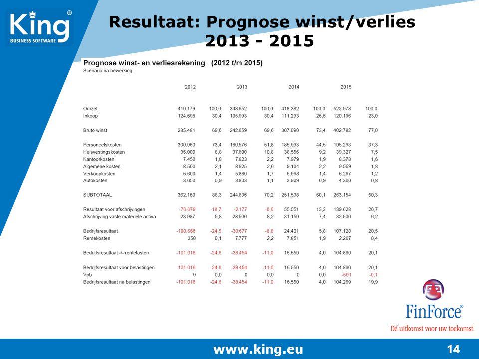 Resultaat: Prognose winst/verlies 2013 - 2015