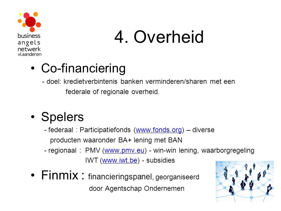 4. Overheid Co-financiering Spelers