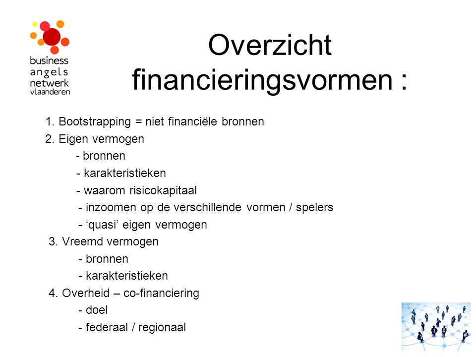 Overzicht financieringsvormen :