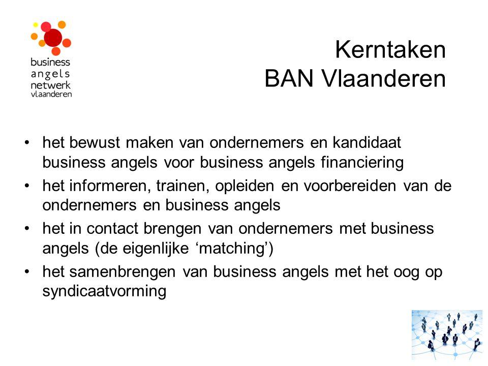 Kerntaken BAN Vlaanderen