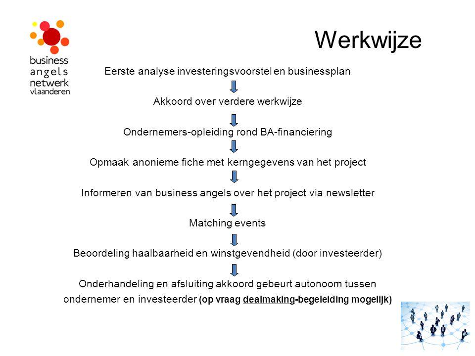 Werkwijze Eerste analyse investeringsvoorstel en businessplan