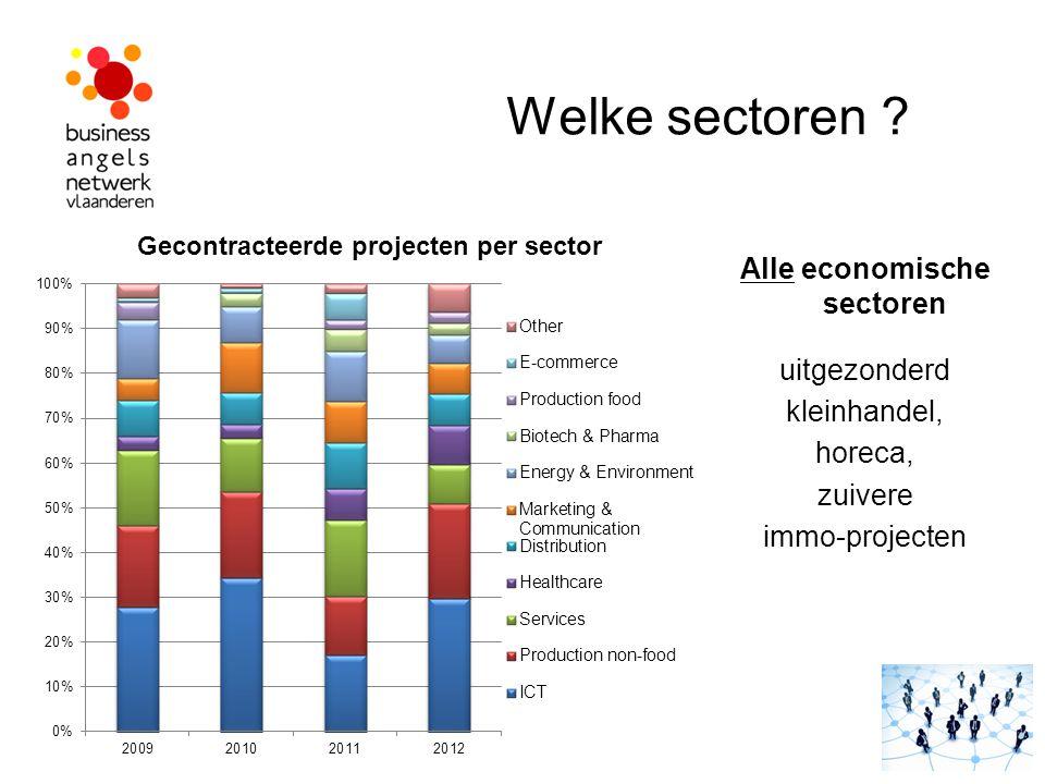 Alle economische sectoren