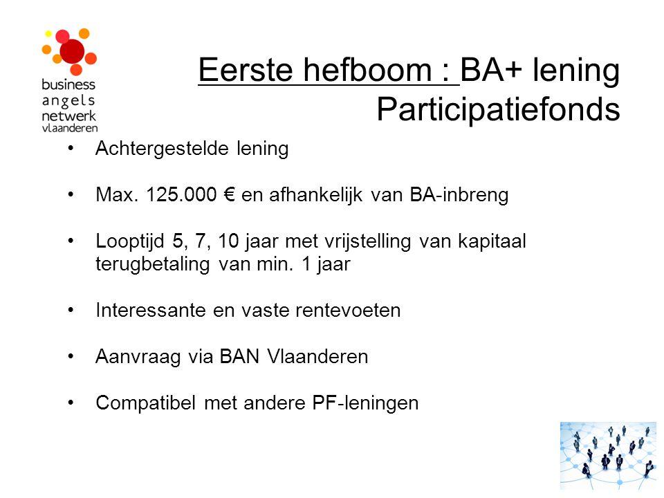 Eerste hefboom : BA+ lening Participatiefonds