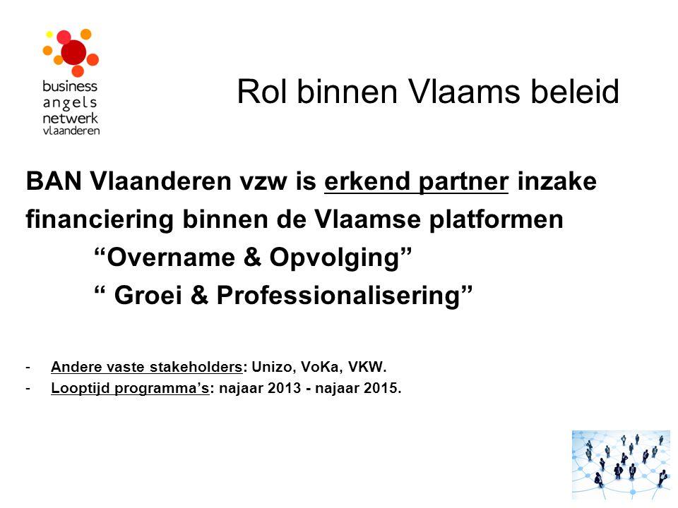 Rol binnen Vlaams beleid