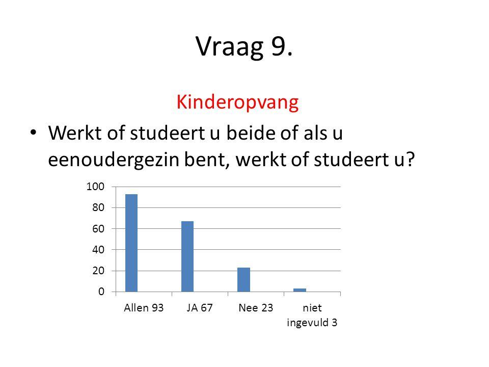 Vraag 9. Kinderopvang Werkt of studeert u beide of als u eenoudergezin bent, werkt of studeert u