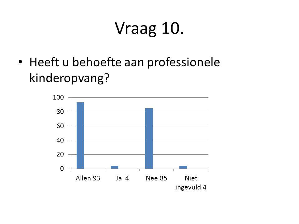 Vraag 10. Heeft u behoefte aan professionele kinderopvang