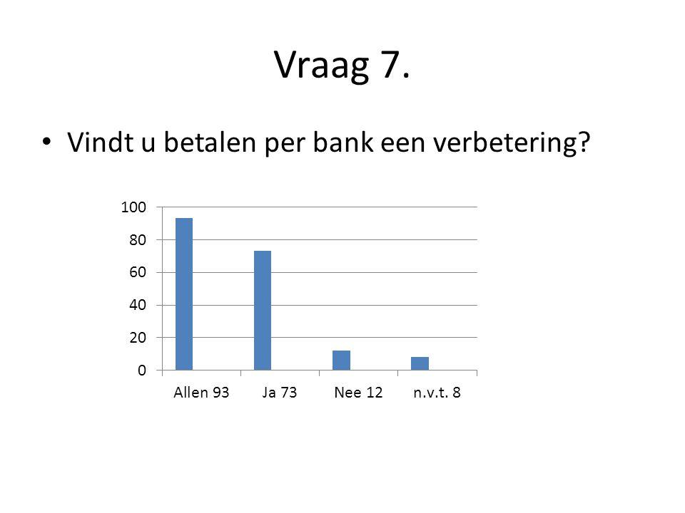 Vraag 7. Vindt u betalen per bank een verbetering