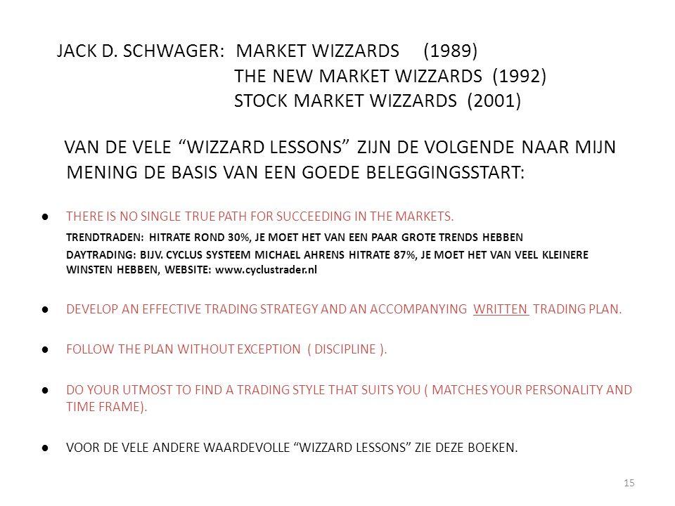 JACK D. SCHWAGER: MARKET WIZZARDS (1989)