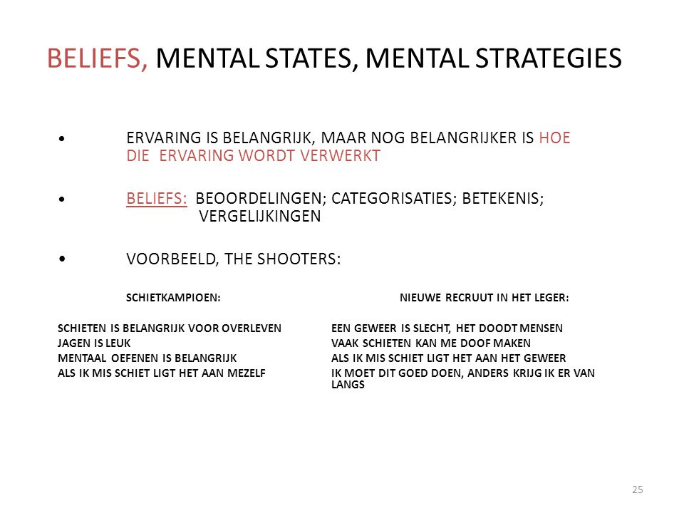 BELIEFS, MENTAL STATES, MENTAL STRATEGIES