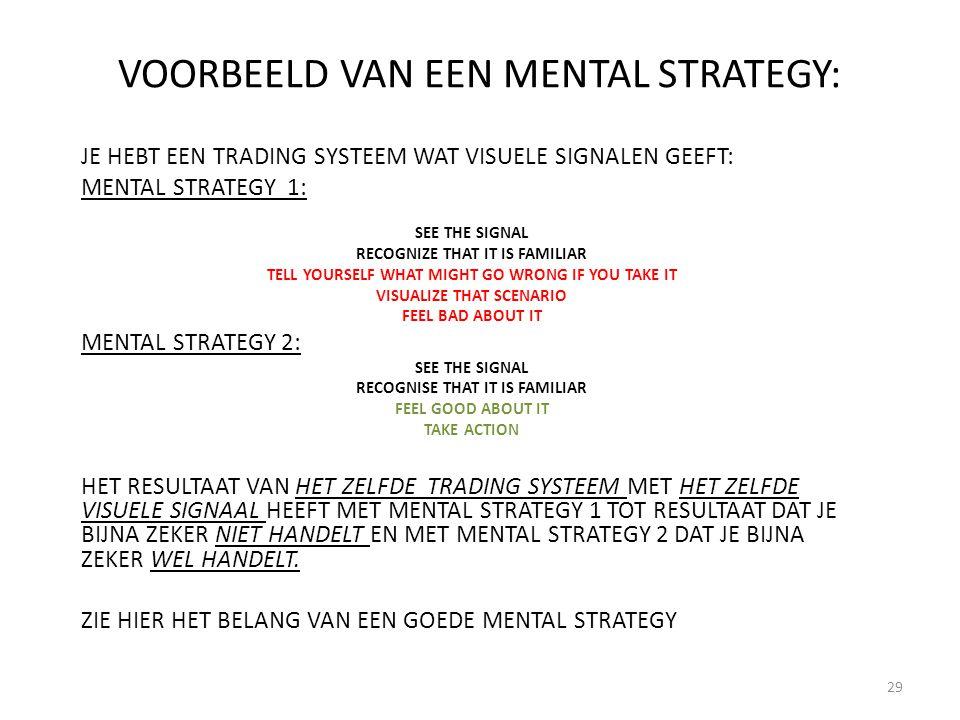 VOORBEELD VAN EEN MENTAL STRATEGY: