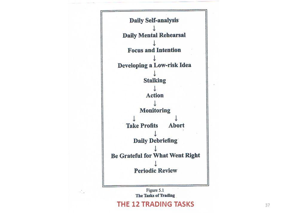 THE 12 TRADING TASKS