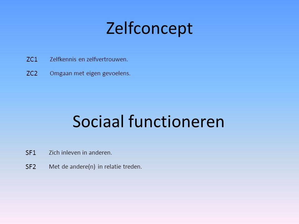Zelfconcept Sociaal functioneren ZC1 ZC2 SF1 SF2