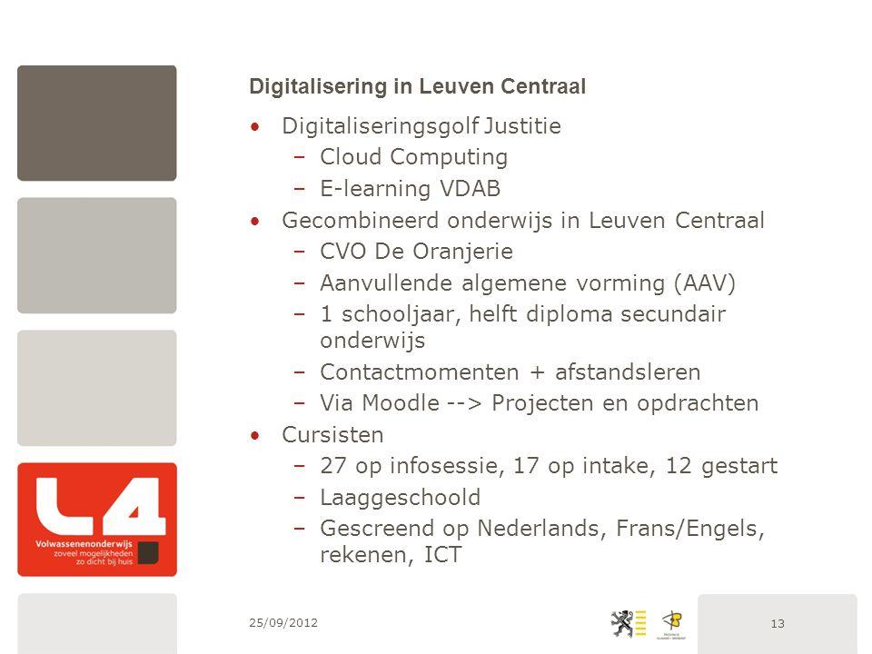 Digitalisering in Leuven Centraal