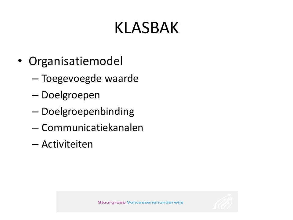 KLASBAK Organisatiemodel Toegevoegde waarde Doelgroepen
