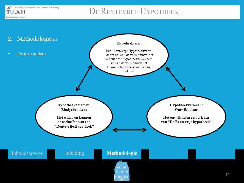 Methodologie (1) De drie peilers Hypotheekafnemer / Eindgebruikers