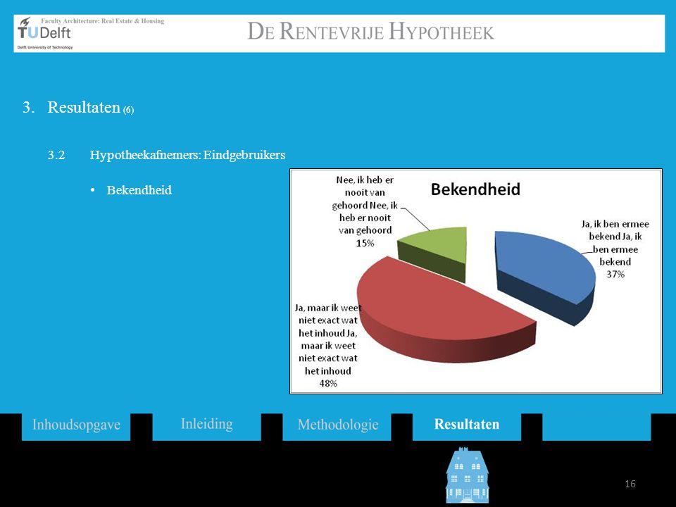 Resultaten (6) 3.2 Hypotheekafnemers: Eindgebruikers Bekendheid