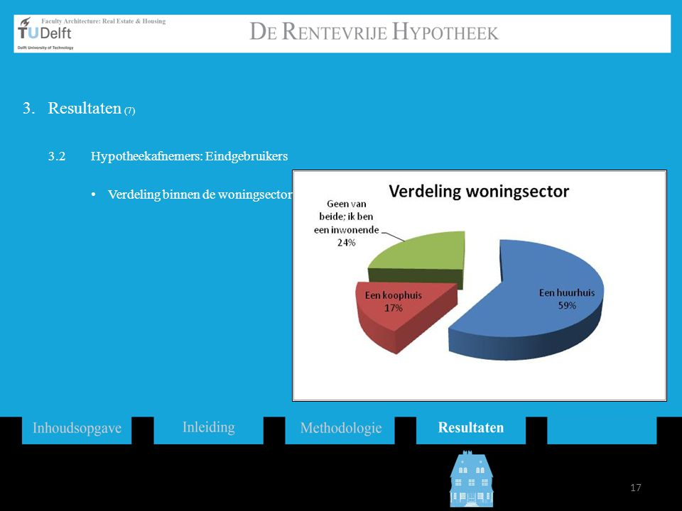 Resultaten (7) 3.2 Hypotheekafnemers: Eindgebruikers